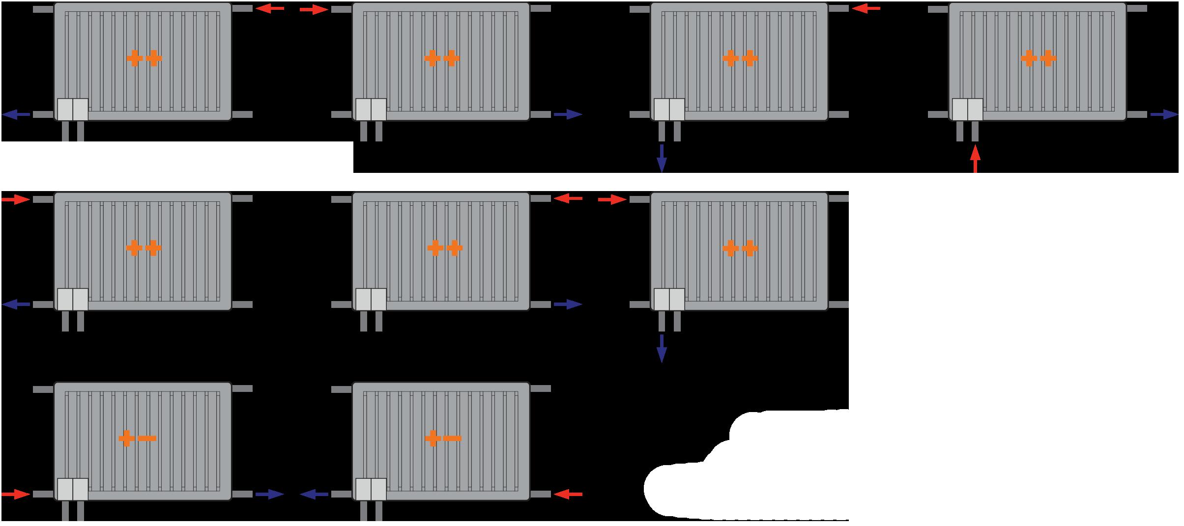 Integra radson for Branchement radiateur chauffage central