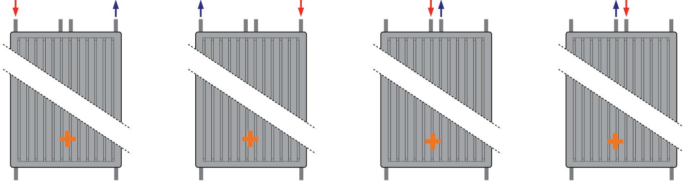 handdoekhouder voor radiator