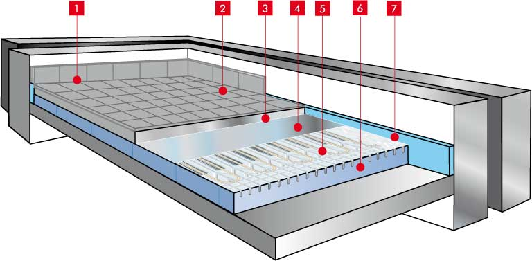 Ts 14 radson for Isolation des tuyaux de chauffage