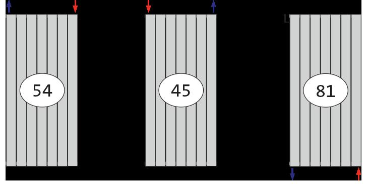 Aansluiting Radiator Boven Of Onder.Narbonne V Radson
